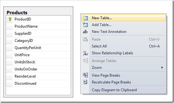 Creating a new table in the database diagram