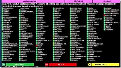 Votacion ONU - Bloqueo Cuba 2014 - 2