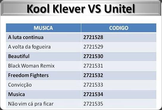 Kool Klever VS Unitel_thumb[4]