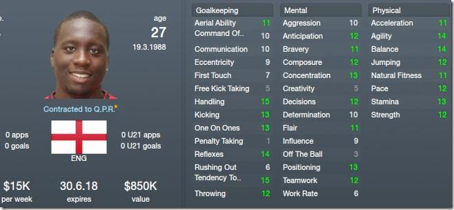 Corrin Brooks-Meade in Football Manager 2012
