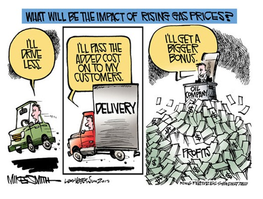 The impact of high gas prices