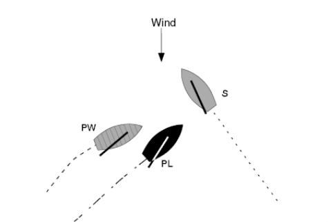 pCase 11