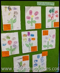 Getting to know you board - reception, preschool - name charts from Chrysanthemum