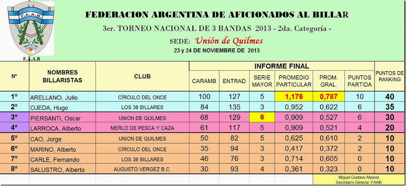 Union de Quilmes 26nov13 c