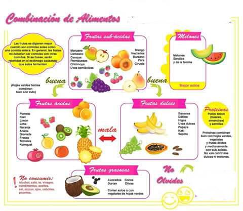 correcaminos: Cómo combinar alimentos de manera inteligente