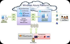 sql-azure2