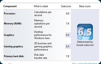 System mark after memory upgrade