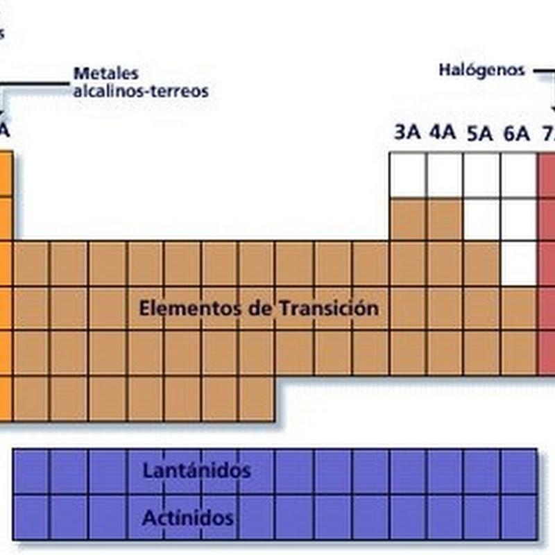 Tabla periodica grupo iia alcalinos terreos quimica quimica tabla periodica grupo iia alcalinos terreos quimica quimica inorganica urtaz Gallery