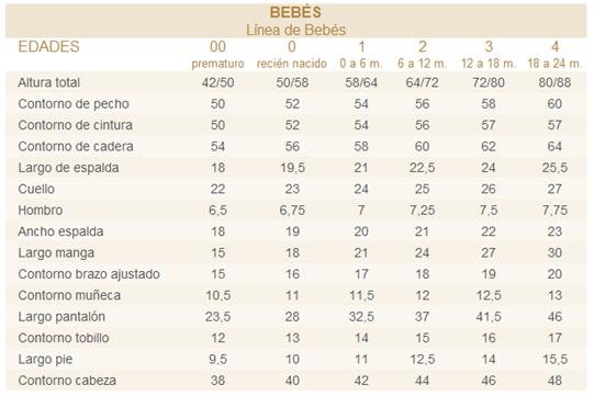 TABLAS DE MEDIDAS DE ROPAS PARA HOMBRES - NIÑOS Y BEBES