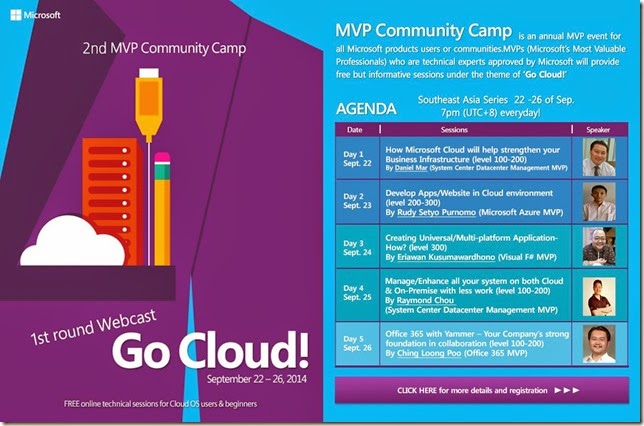 MVP_community_camp_September2014