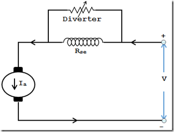 Speed control of dc series motor my engineering info for Motor speed control methods