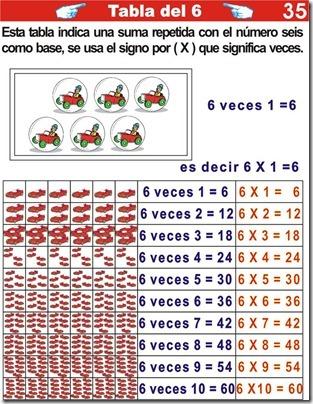 Explicación de la tabla del 6 para primaria