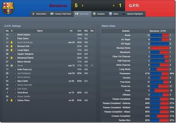 Barcelona - QPR