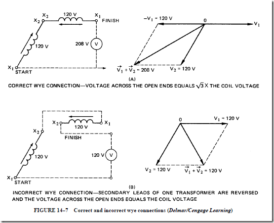 Transformer Connections for Three-Phase Circuits: Feeding ...
