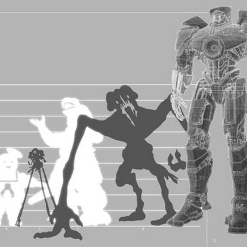 Medidas de personajes de ciencia ficción
