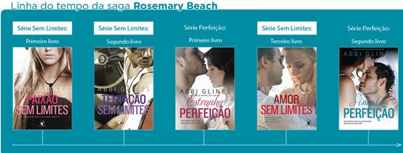 Saga Rosemary Beach