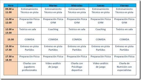 Semana tipo de entrenamiento duet padel academy maximo castellote 2014