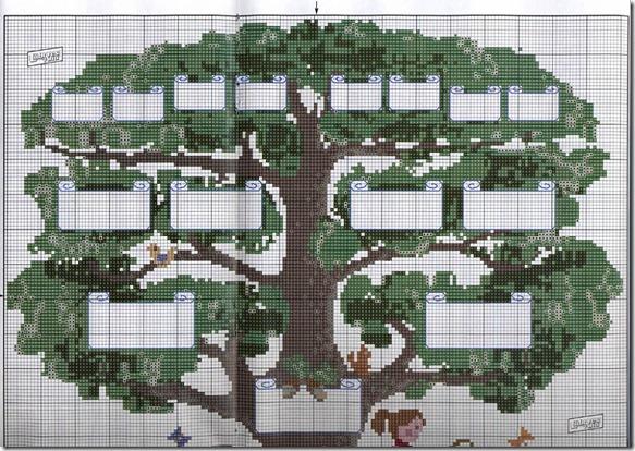 arvore-genealogica-ponto-cruz-esquema-motivo-grafico-eskema
