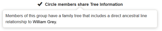 Members of this group have a family tree that includes a direct ancestral line relationship to [the common ancestor].