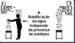 Fluidoterapia