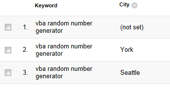 citylocation_keyword