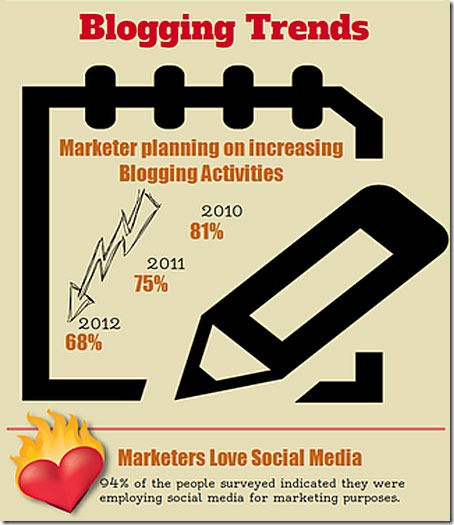 Marketing-en-redes-sociales-en-chimbote