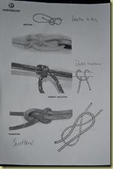 Knot Chart