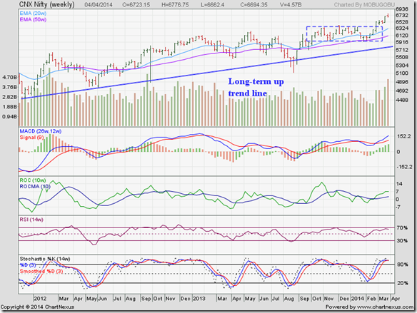 Nifty_Apr0414