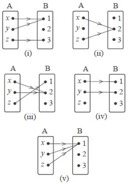 Latihan soal relasi dan fungsi madematika dari diagram panah di atas yang bukan merupakan pemetaan adalah ccuart Choice Image