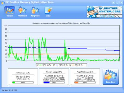 Descargar PC Brother Memory Optimization gratis