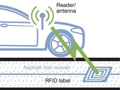 Casestory_Polyfilld_RFID-Asphaltvlies_e