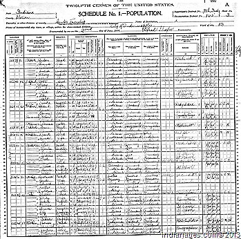 1900 Census, Charles and Mary Kuhn.