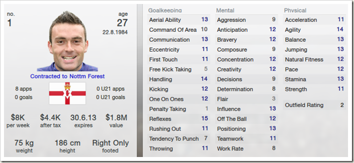 Lee Camp in Football Manager 2013