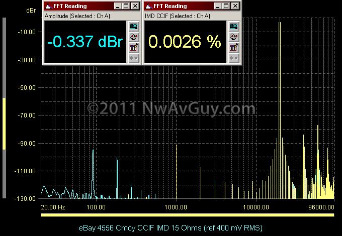 eBay 4556 Cmoy CCIF IMD 15 Ohms (ref 400 mV RMS)