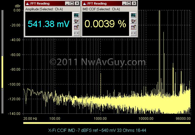X-Fi-CCIF-IMD--7-dBFS-ref-540-mV-33-[1]