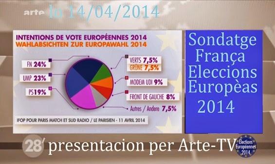 sondatge europeanas 2014 en França