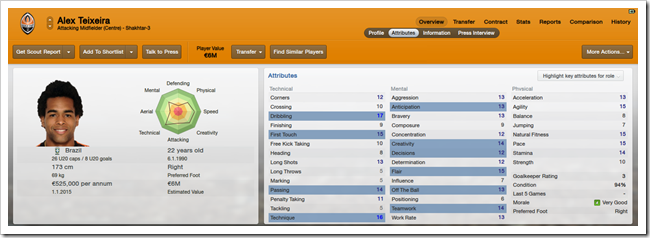 Alex Teixeira_ Overview Attributes