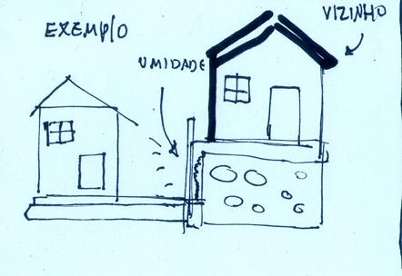 impermeabilização parede083