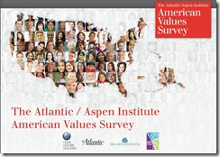 American Values Survey