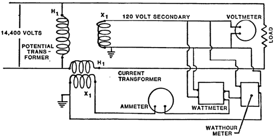 Connection of Instrument Transformers