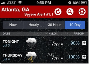 weather 4th
