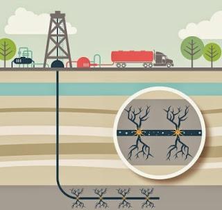 [Fracking%2520law%255B4%255D.jpg]