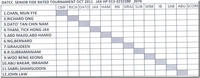 Senior Excel FIDE Rated Tournament Sep-Oct 2011