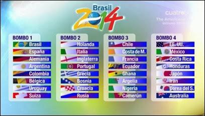 Bombos para el sorteo de la fase de grupos del Mundial de Brasil