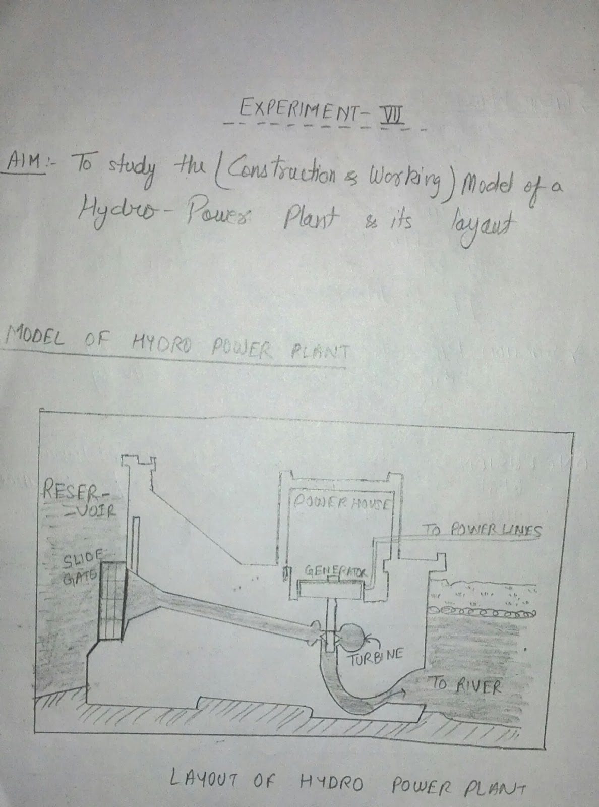 Mechanical Engineering 5th Semester Notes Hydro Power Plant Circuit Diagram To Study The Model Of Draw Its Layout