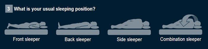 SleepMaker Sleep Position Guide