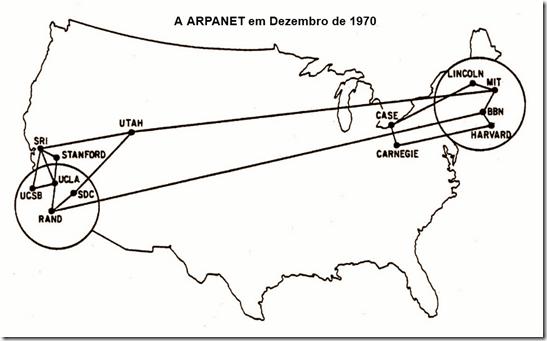 ARPANET Dezembro 1970