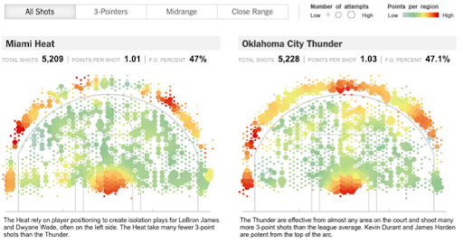 NYTimes-HeatThunderHeatmap-2012-07-9-15-13.png