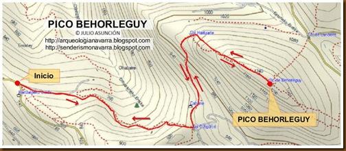 Mapa ruta Pico Behorleguy