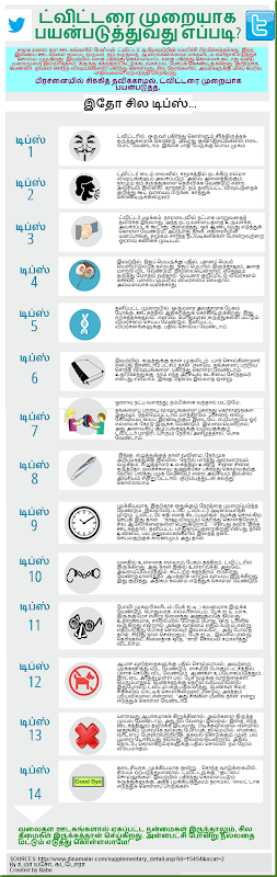 infographic_twitter_tips
